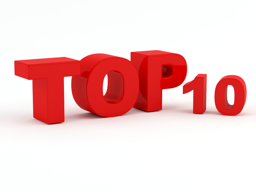Top 10 Reasons to Work at US Equity Advantage