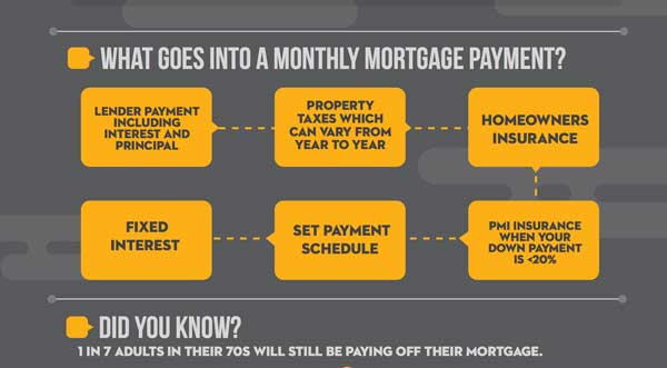 USEA-mortgage-rates-infographic.v2s